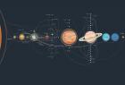 太阳系示意图